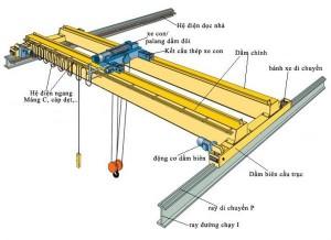Cầu trục dầm đôi tiêu chuẩn